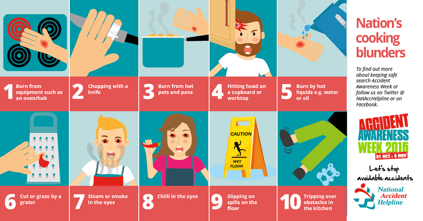 Ten Nation's cooking blunders infographic