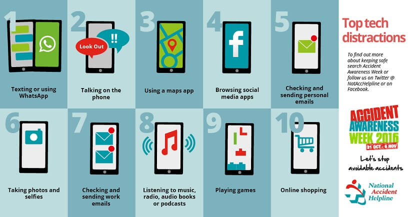 Top 10 tech distractions infographic