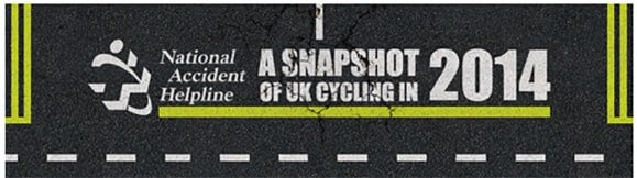 cycling_safety_infographic_snap.jpg__579x162_q85_crop_subsampling-2_upscale