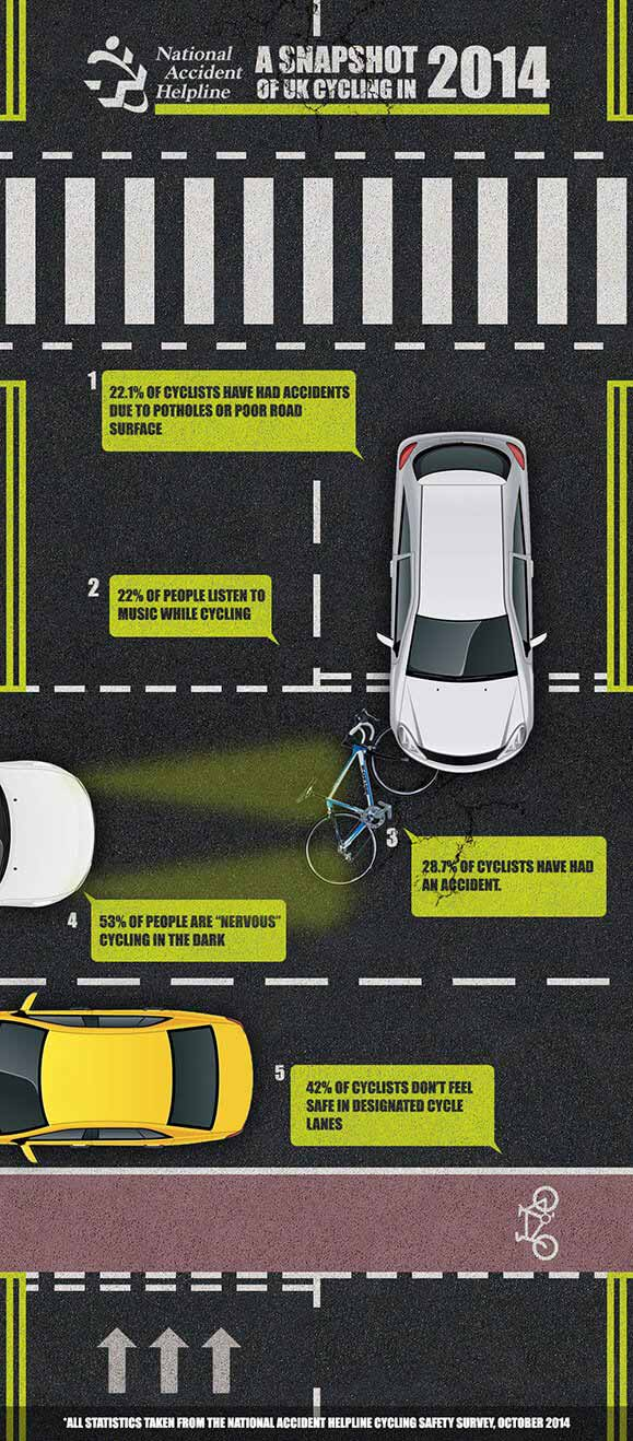 cycling_safety_survey_1.jpg__579x1318_q85_crop_subsampling-2_upscale (1)