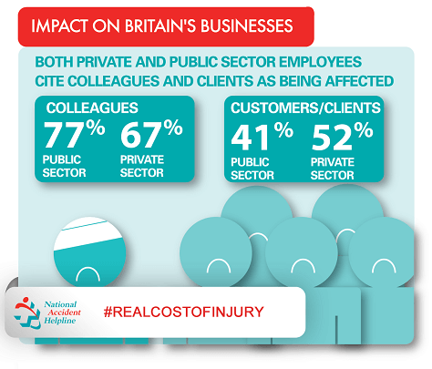 Infographic showing impact on Britain's businesses
