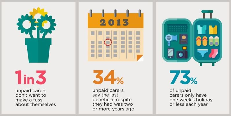 carer stats infographic